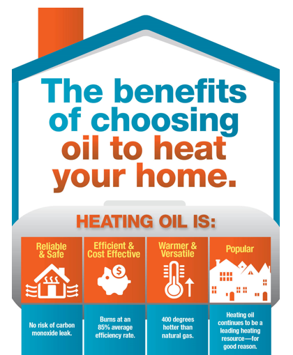 Benefits of oil heat